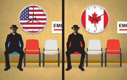 americas health care vs canadas health Why doesn't the united states have universal healthcare  canada's  healthcare system and the us medicare system are single-payer.