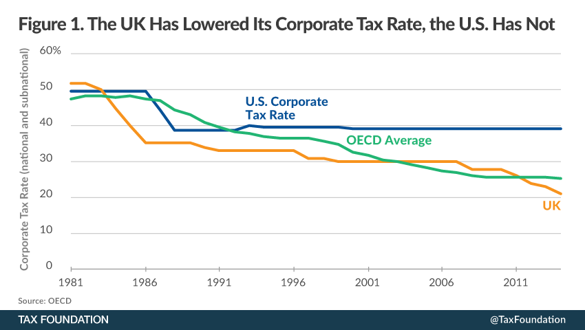 How the U.K. Halted Corporate Inversions  10/16/14
