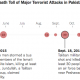 Pakistan-major terrorist attacks 2014-16