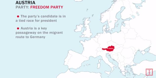 European Politics Are Swinging to the Right  9/26/16