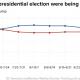 NBCNews poll 0090616