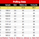 RCP Polling data 092316