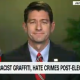 Ryan with Tapper - subtitle Trump related hate crimes