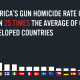 gun violence by the numbers 6-GV-by-Numbers