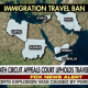 Travel Ban country map