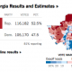 Georgia Congressional Special election results 062017
