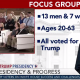 Luntz CBS poll of Trump voteres