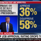 Poll-Trump approval 071717-CNN