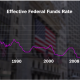 Effective funds rate since 1982