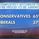Poll-Patriotism split
