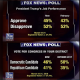 Poll: Trump approval rating -March 2018