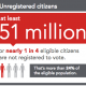 Voter Fraud research