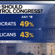 Poll- NBC WSJ midterms 071518