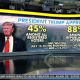 Poll-Trump approval among voters and Republicans 071518
