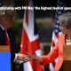 Trump & May in UK 071318