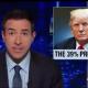 Trump 39 percent approval-MSNBC