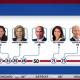 Democrat candidates 2020-liberal scale